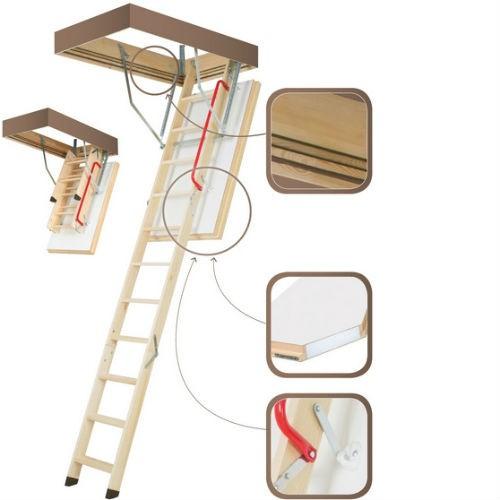 энергосберегающая лестница для чердака